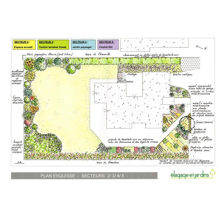 projet d am nagement d un jardin aux essarts le roi lagage jardins. Black Bedroom Furniture Sets. Home Design Ideas