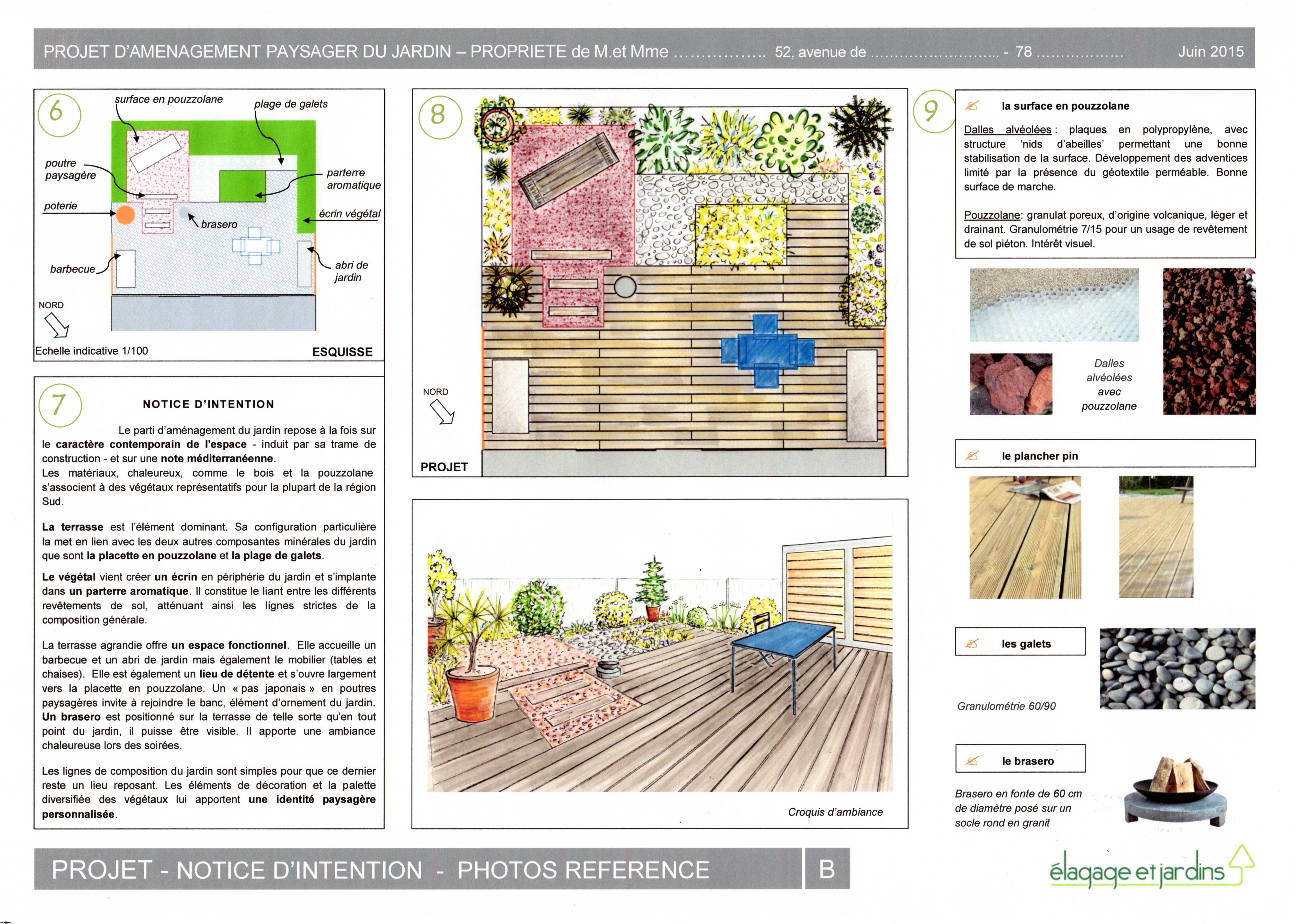 Projet de cr ation d 39 un jardin en pied d 39 une r sidence for Entretien jardin versailles