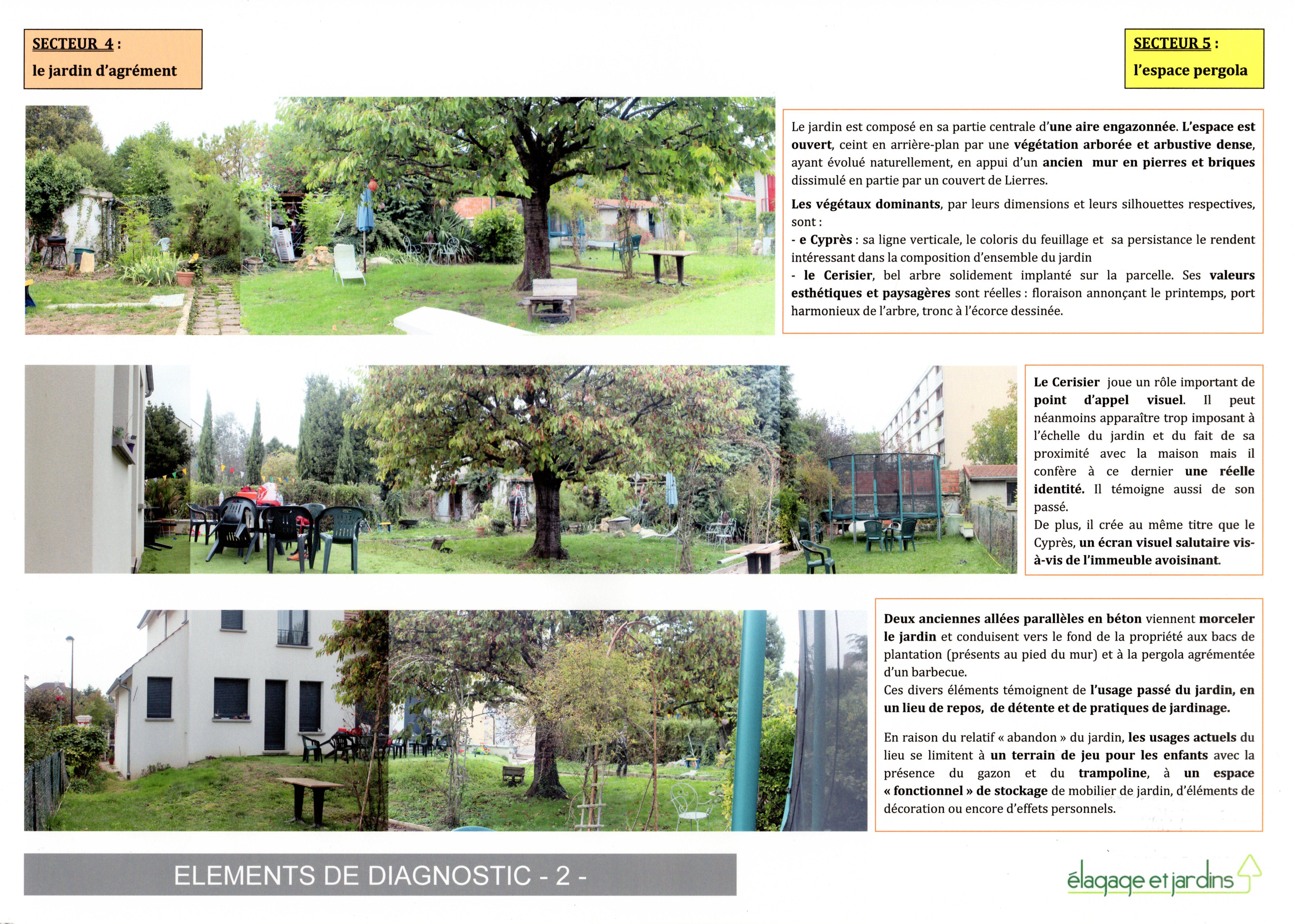 Etude et conception d 39 un jardin paysager rungis for Conception jardin