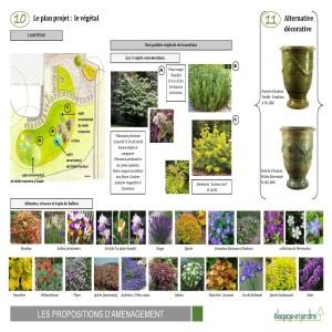 LONGPONT SUR ORGE propositions d aménagement le végétal rotule Atelier